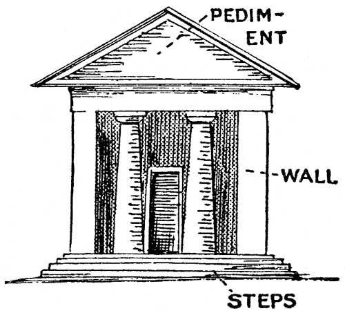 ancient greek architecture vbs 2013 athens pinterest ancient