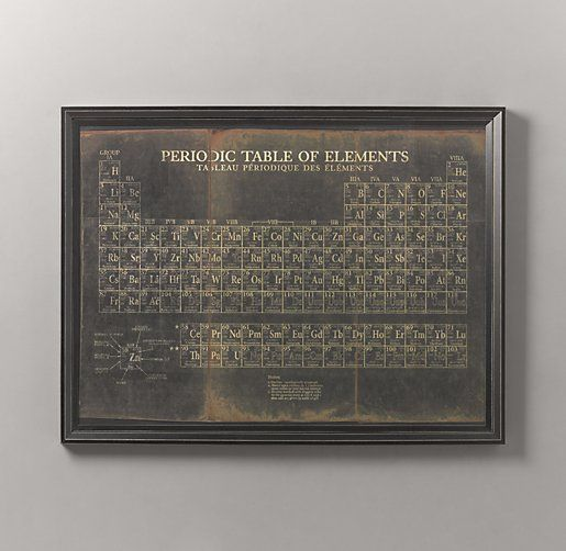 Periodic Table Of Elements 329 Building On The Work Earlier Researchers Russian Scientist Dmitri