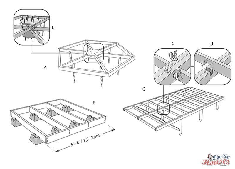 Cabin Floor Framing - DIY Timber Floor Framing Construction   Floor ...