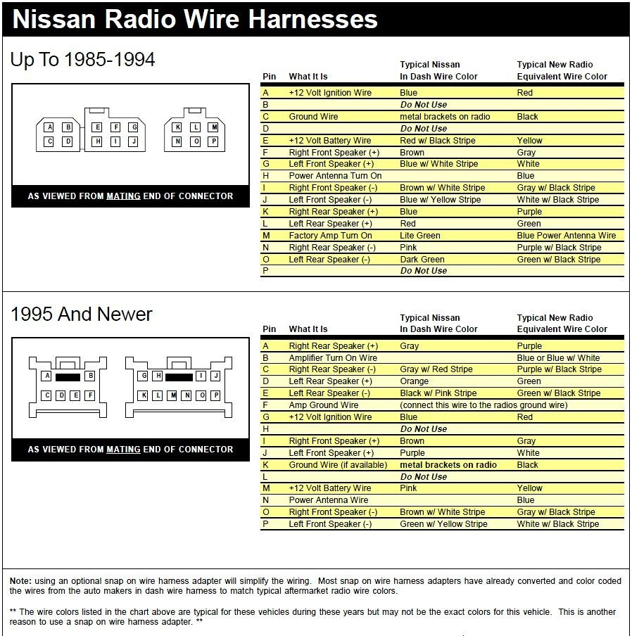 hight resolution of pioneer dxt x4869bt wiring diagram gallery wiring diagram for wiring diagram further wiring harness diagram pioneer dxt wiring