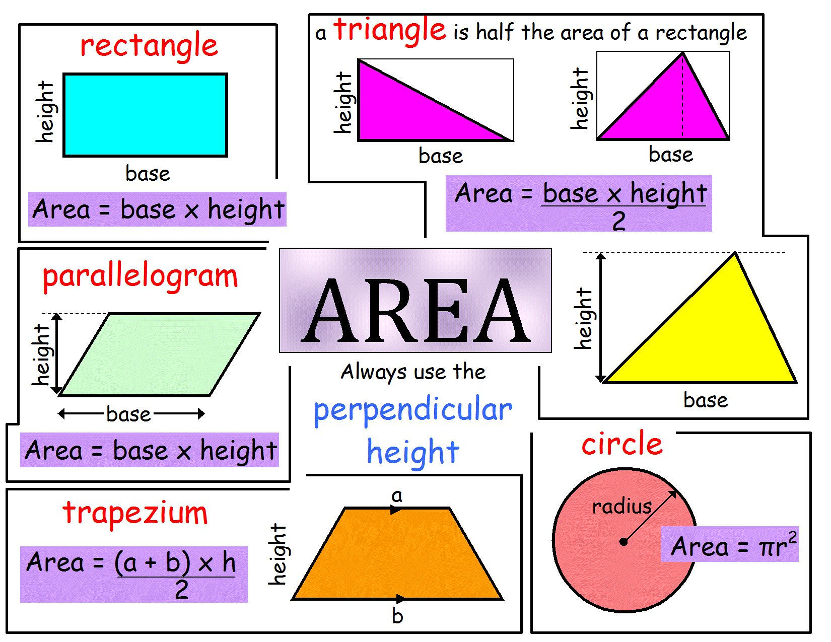 hight resolution of Area revision poster   Gcse math