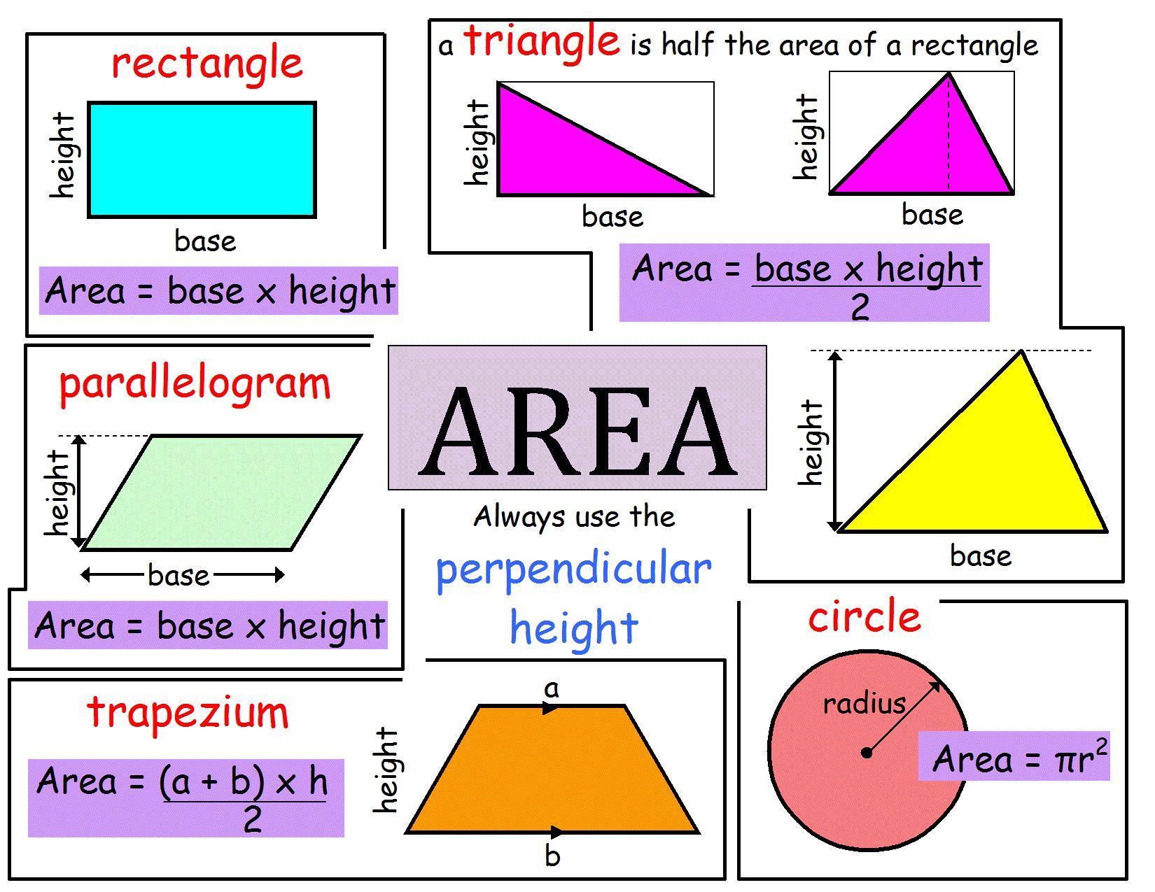 Area Revision Poster Gcse Math Math Methods Gcse Maths Revision