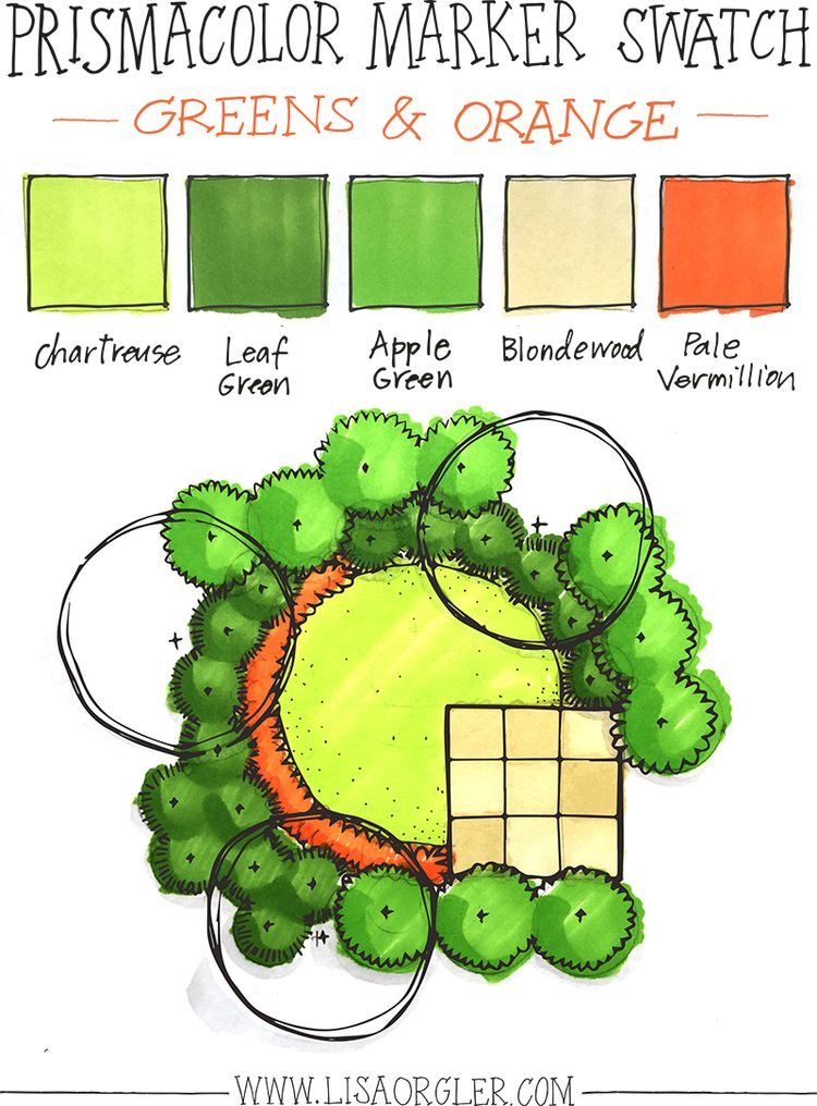 Lisa orgler garden design with a round lawn with an for Landscape design sheets