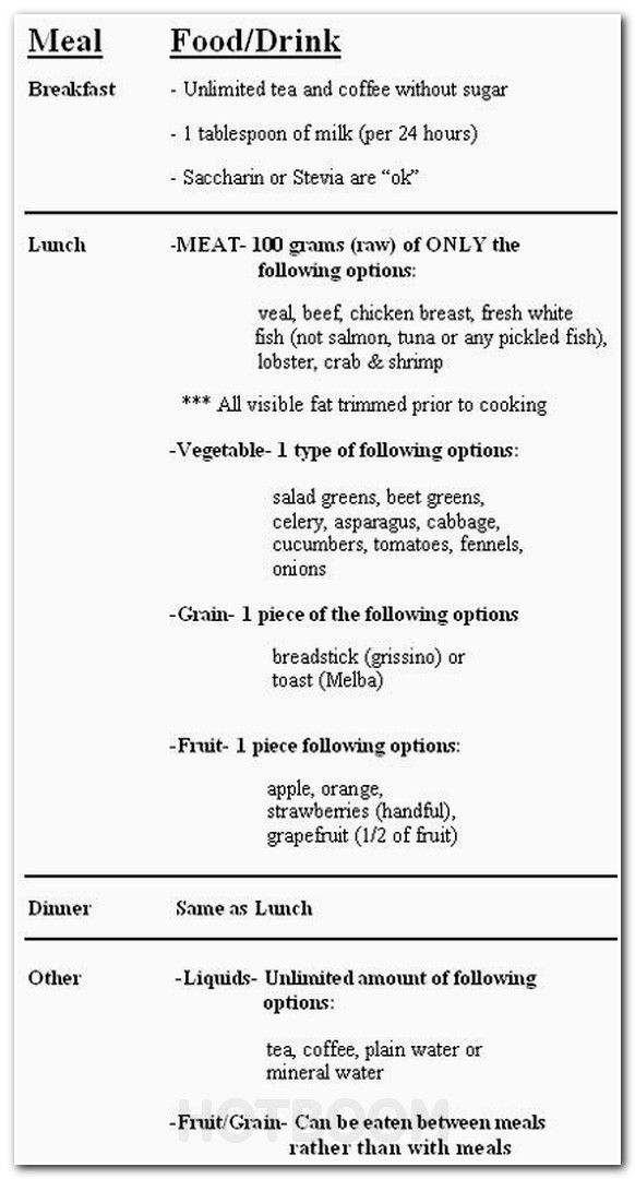 pediatric dietitian near me, best diet for middle aged woman, gm - diet chart