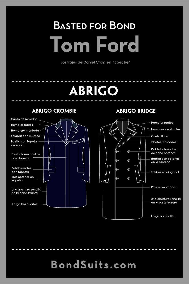 Los trajes de 'Spectre' - Los abrigos