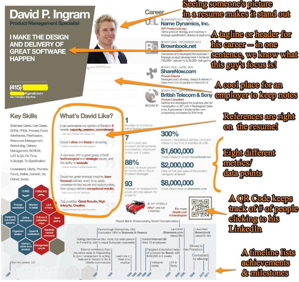 Now Here's A Bad Ass Infographic Resumé It Cost 1 500