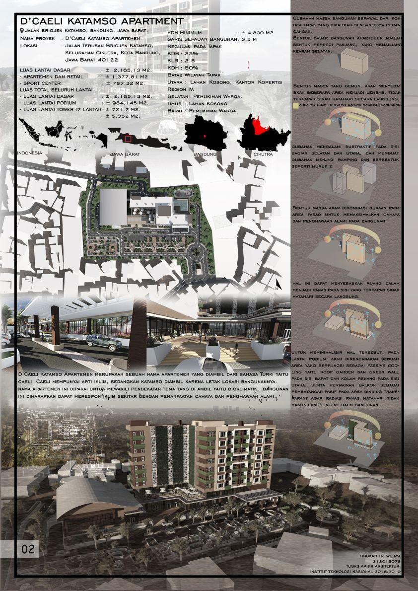 Final Project Architecture Apartment Poster Arsitektur Arsitektur Bangunan