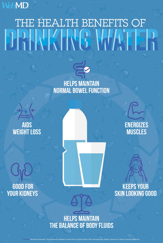 Slideshow: 7 Wonders of Water | Water facts, Health ...