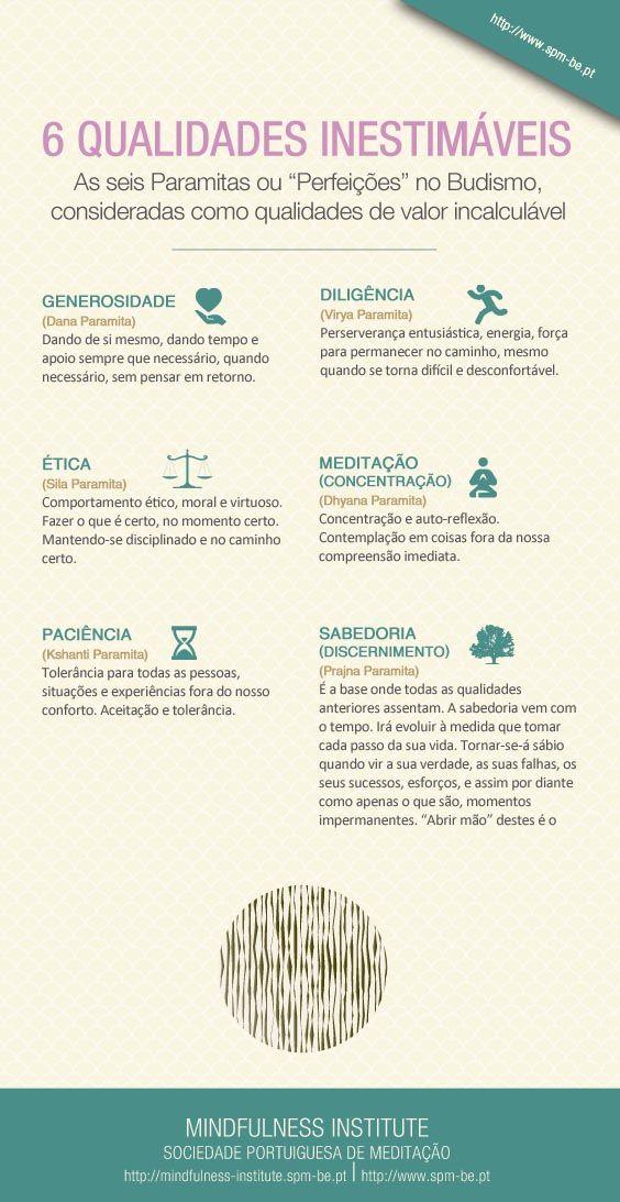6 Qualidades Inestimáveis - Paramitas - Sociedade Portuguesa de Meditação e Bem-Estar | Mindfulness Institute
