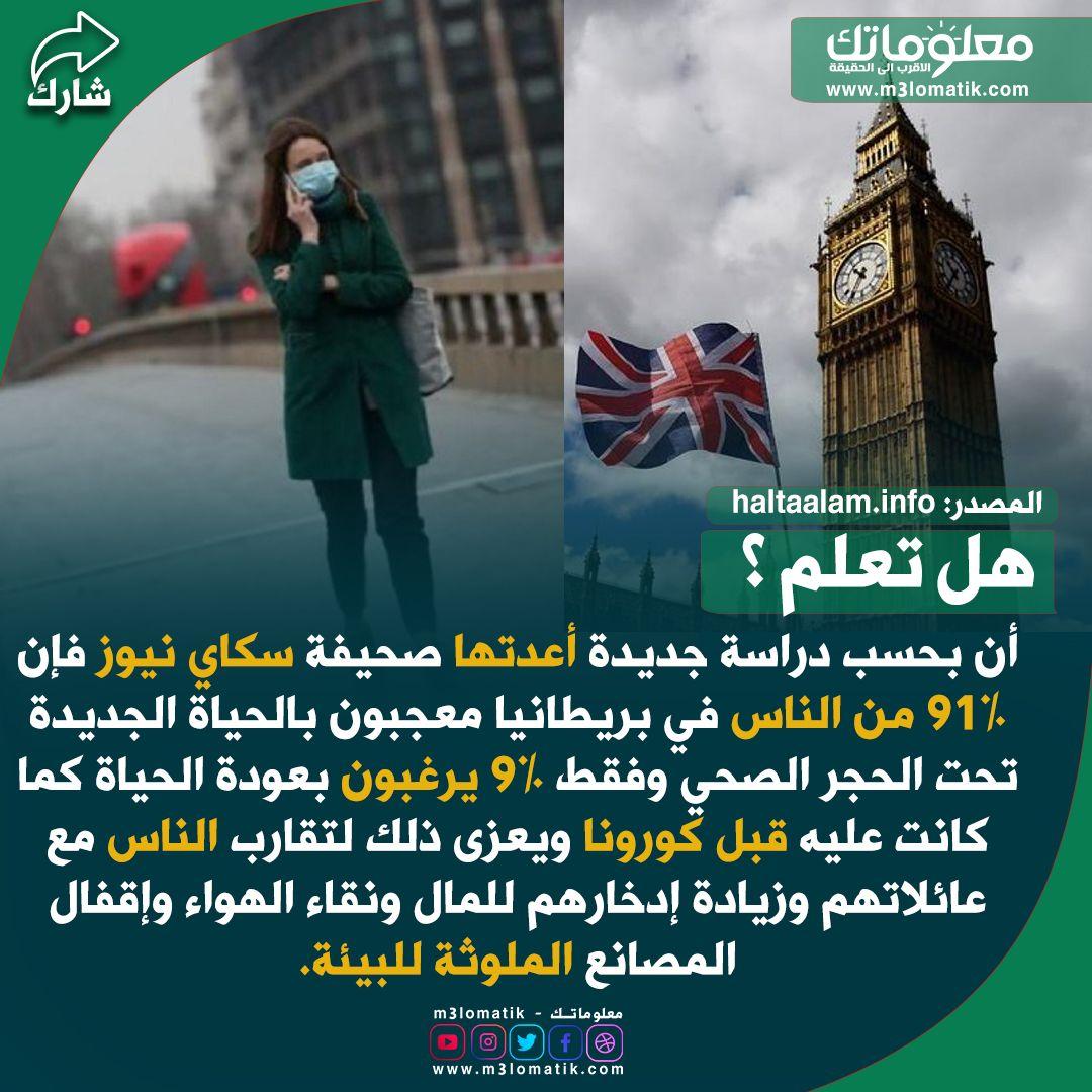 بريطانيا وفايروس كورونا Memes Ecards Ecard Meme