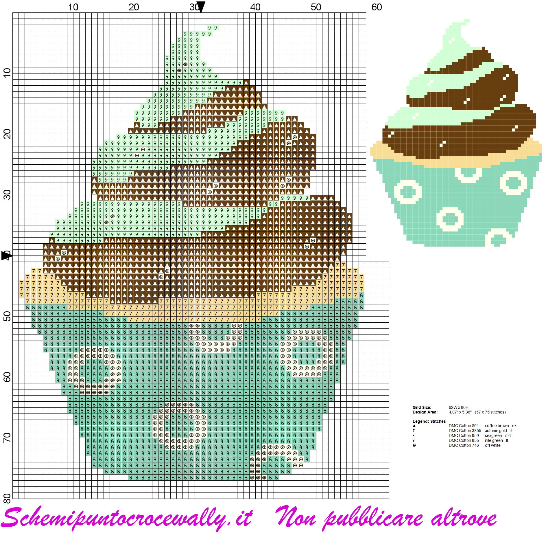 Schema punto croce cupcake cioccolato e menta puntocroce for Ricamo schemi gratis