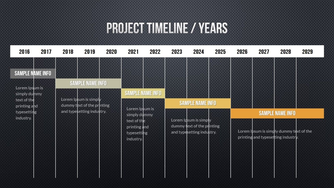 Project Timeline PowerPoint charts Templates | Video Presentation ...
