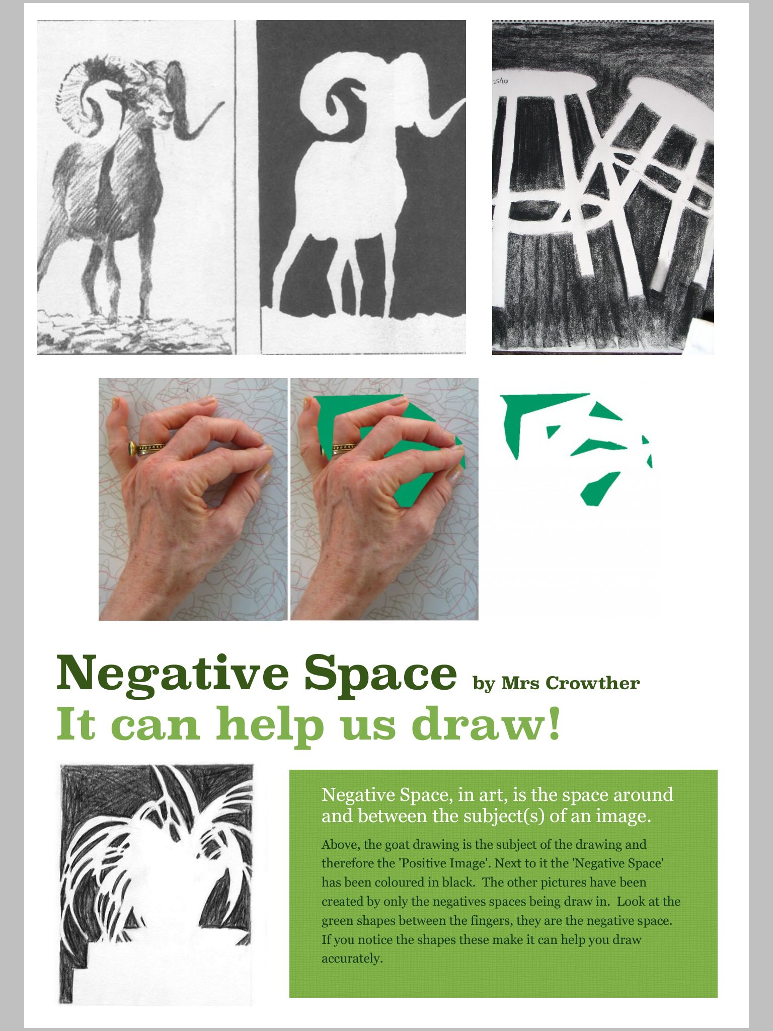Looking At Negative Space To Teach Drawing L