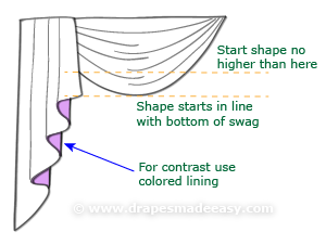 Swags And Tails Tutorial Swags And Tails Curtain Sewing Pattern