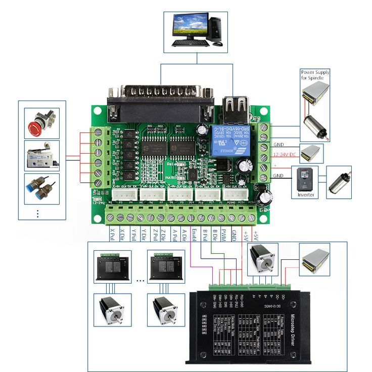 5 axis cnc breakout board interface for stepper motor