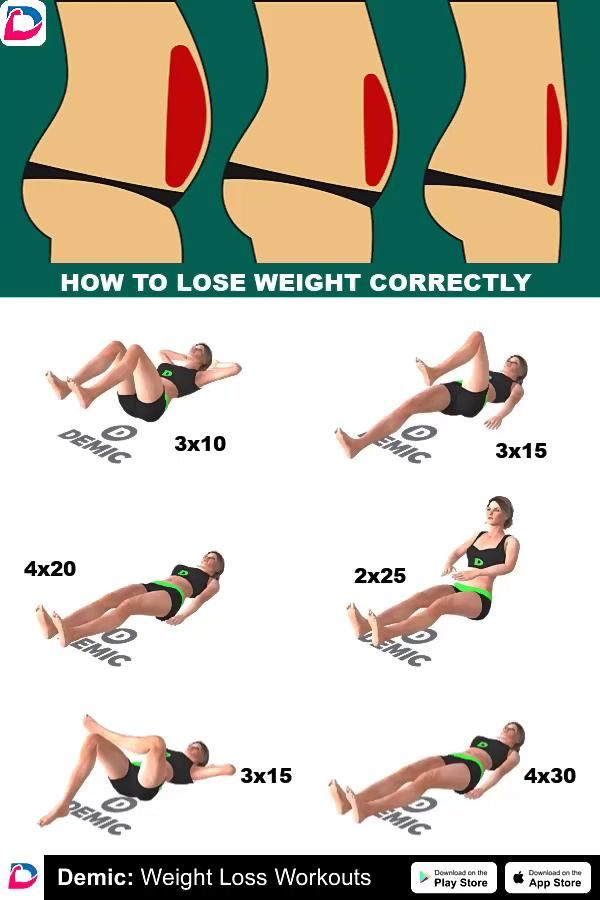 How To Lose Weight At Home