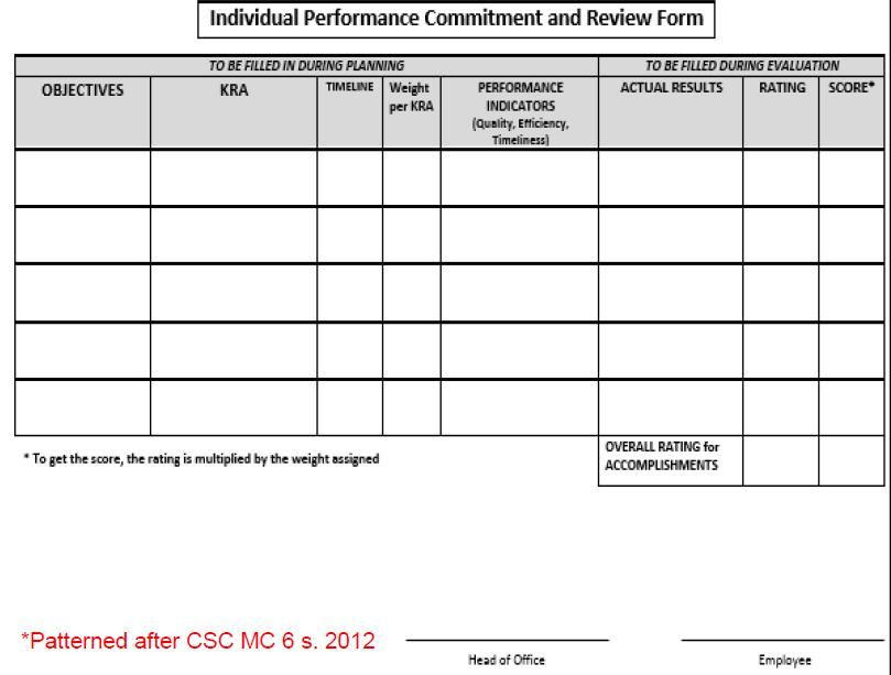 Individual performance commitment and review form by DepEd Tagum - accomplishment report format