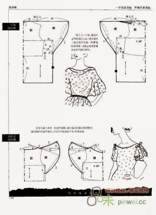 mi blog d costura: Transformación de molde