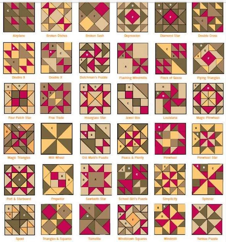 Patchwork patterns with names | Quilt Blocks | Pinterest ... : names of quilt blocks - Adamdwight.com