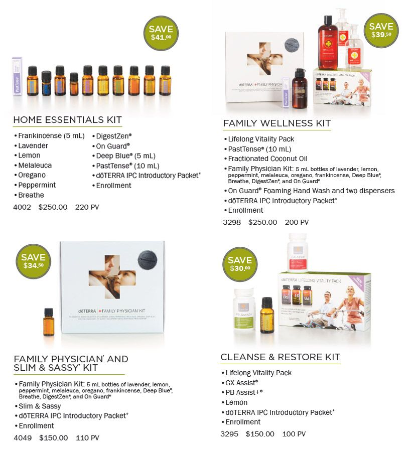 Home Essentials Kit, Family Wellness Kit, Family Physician and Slim
