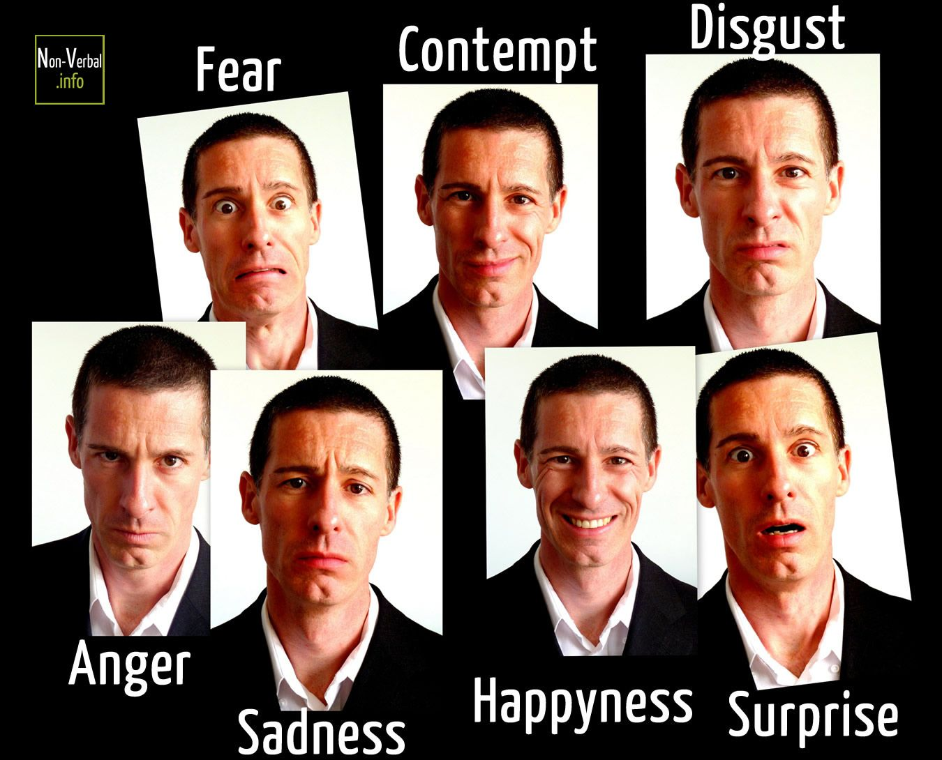 Non Verbal Communication | Facial expressions, Body ...