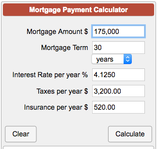 Calculate Total Monthly Mortgage Payments On Your Home With Taxes