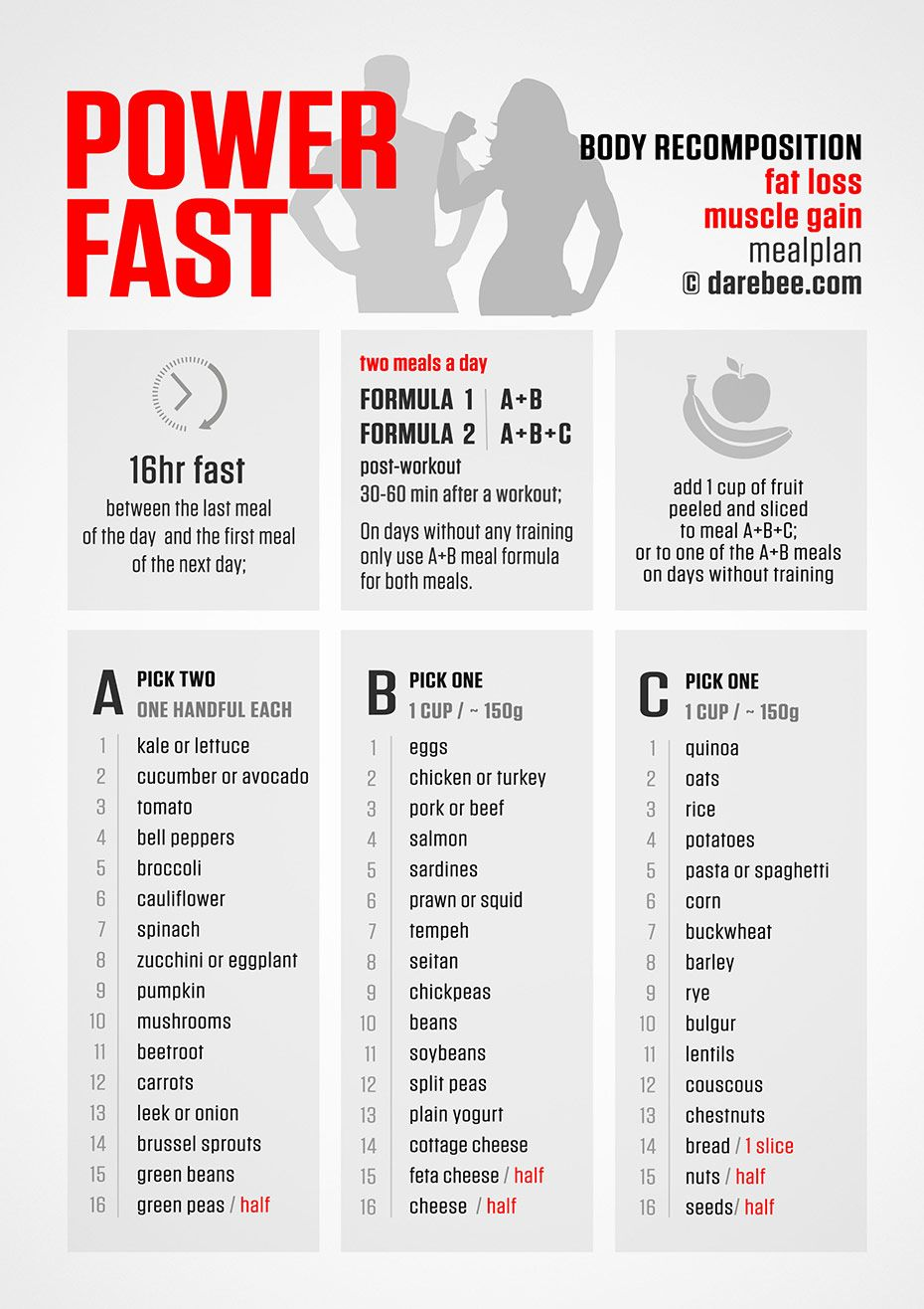 easy diet workout gain muscle plan