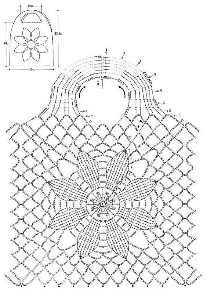Free-Crochet flower beach Bag Pattern