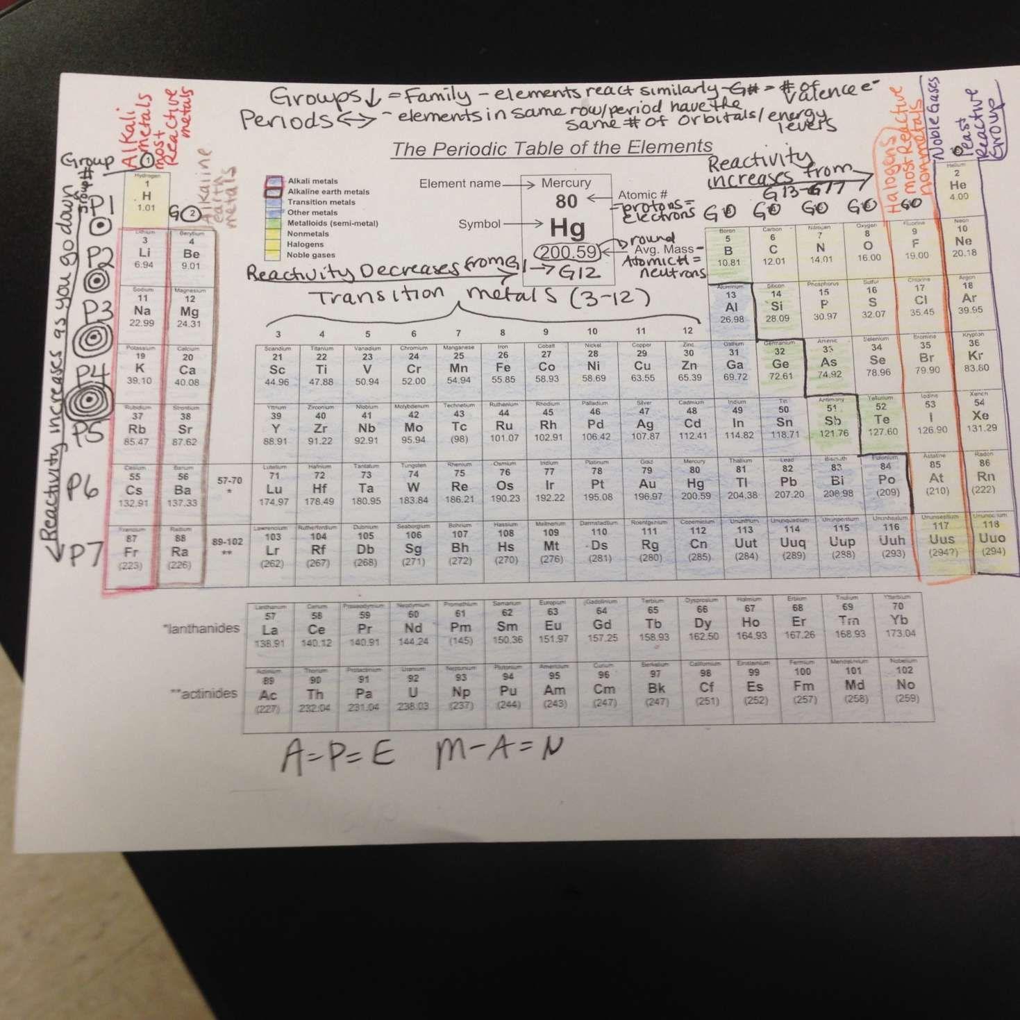 10 8th Grade Atomic Structure Worksheet