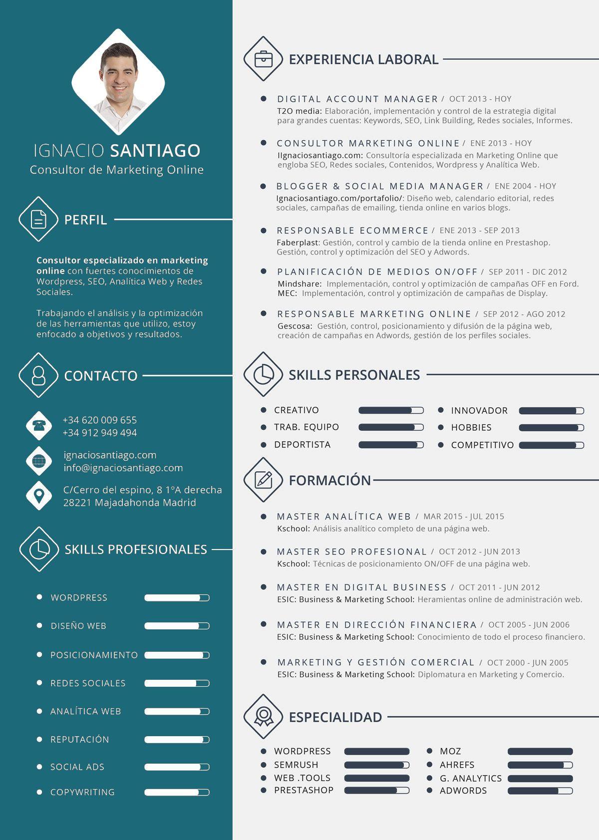 plantilla curriculum vitae cv ignacio santiago … | Office Board | Pinte…