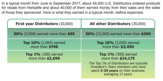 Pin On Mlm Network Marketing Pyramid Scheme Products