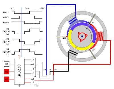 Brushless Dc Motor Its Working And Advantages Brushless Dc Motor Its Working And Advantages Brus Esquemas Eletronicos Circuito Eletronico Motor Eletrico