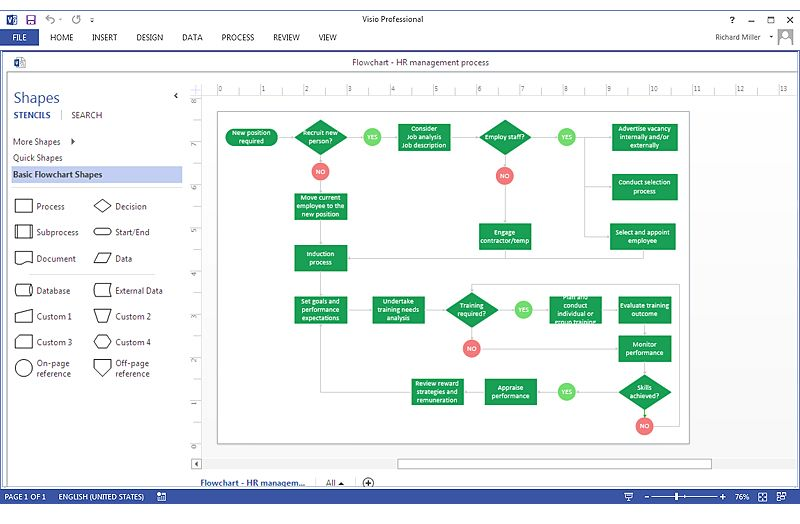 69 Elegant Collection Of Flowchart Template In Visio | Chart