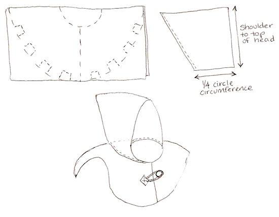 Christel Thoresen (christelthorese) on Pinterest - Plan De Maison Originale