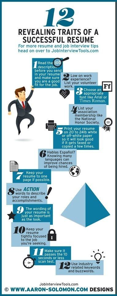 12 traits of a successful resume team Pinterest Facebook - successful resume
