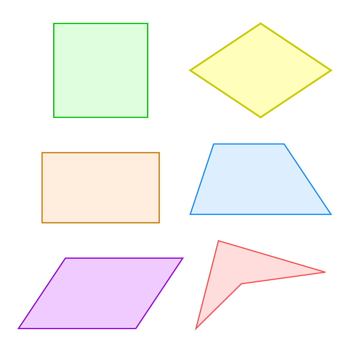 Image Result For Polygons And Their Names