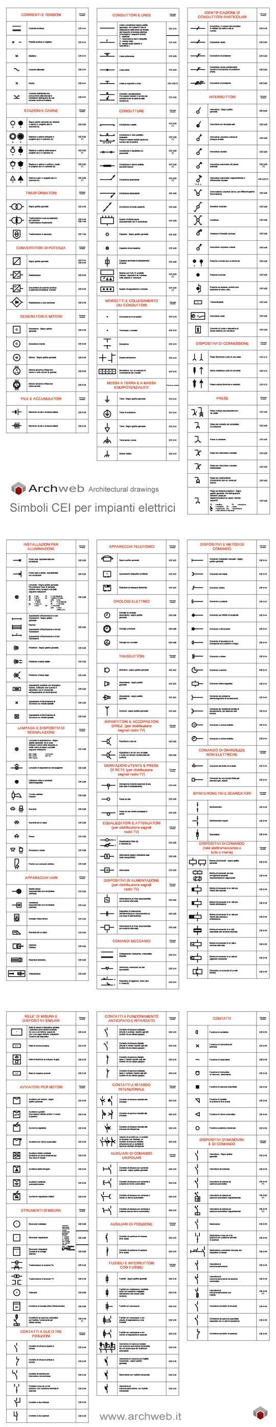 Schema Elettrico Simboli : Assez simboli cei per impianti elettrici tz desktop