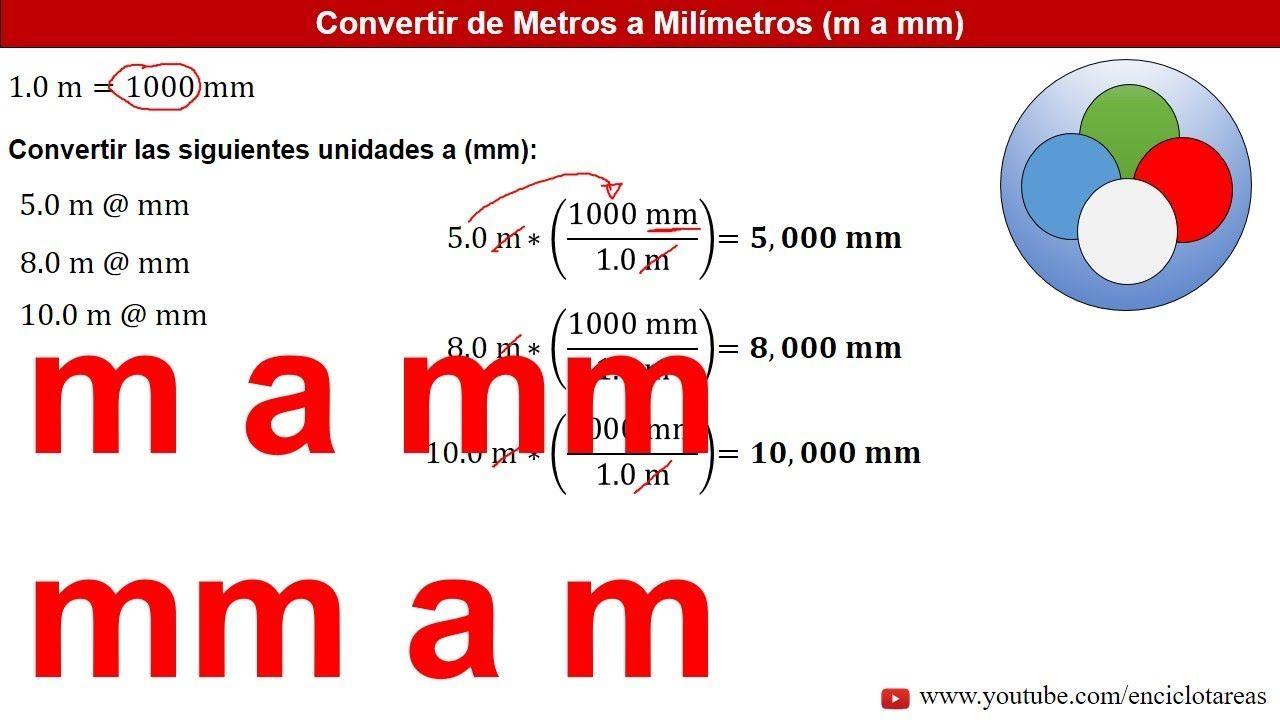 Metros A Milímetros Y De Milímetros A Metros Youtube Conversion De Unidades Unidades De Longitud Estados Unidos
