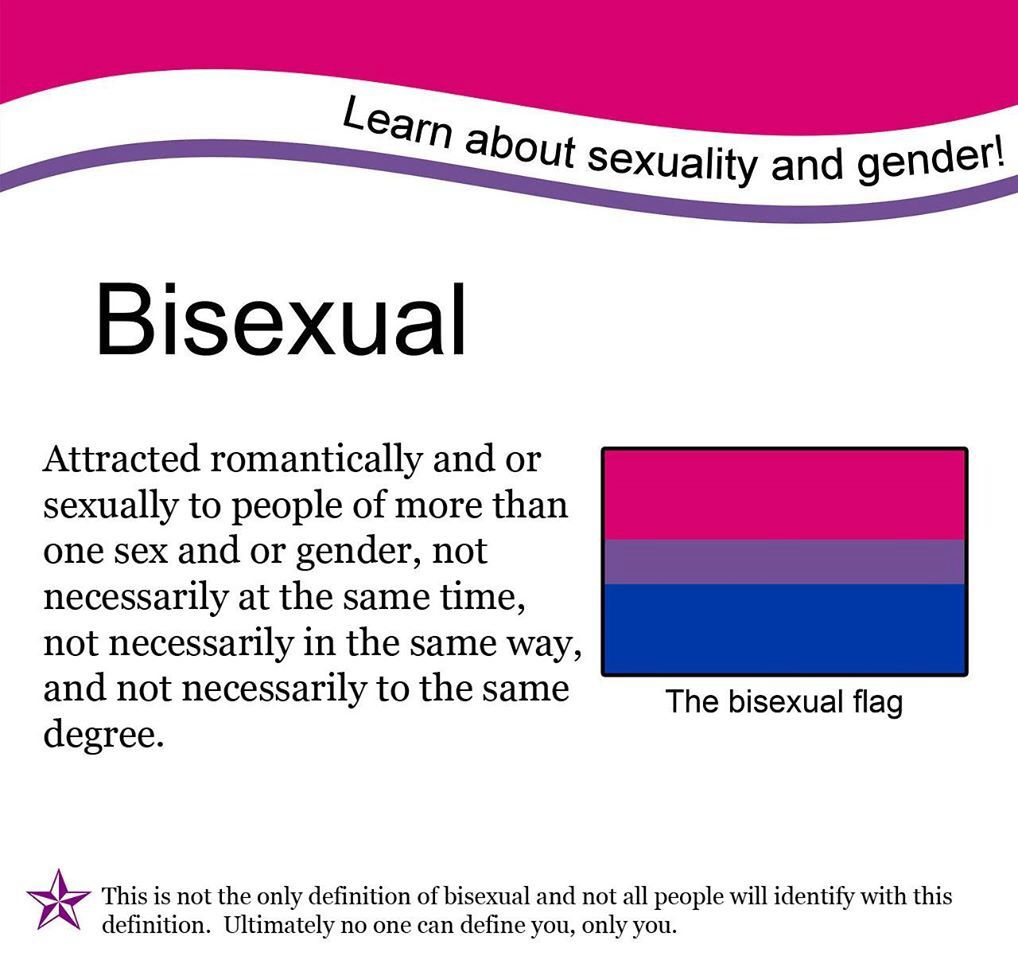 define bisexuall