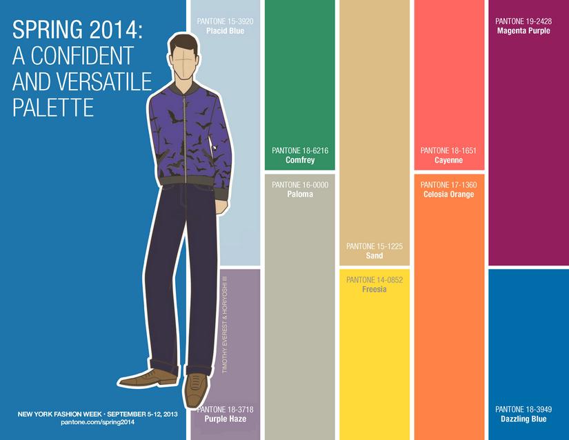colores de moda para hombre Para esta primavera verano