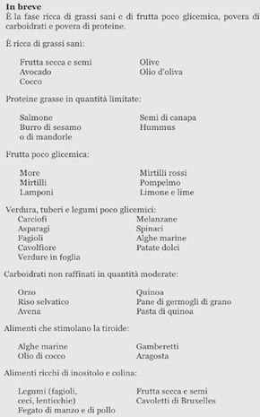 La Dieta Del Supermetabolismo Tutti I Segreti Dieta Dieta Del Metabolismo Dieta Leggera