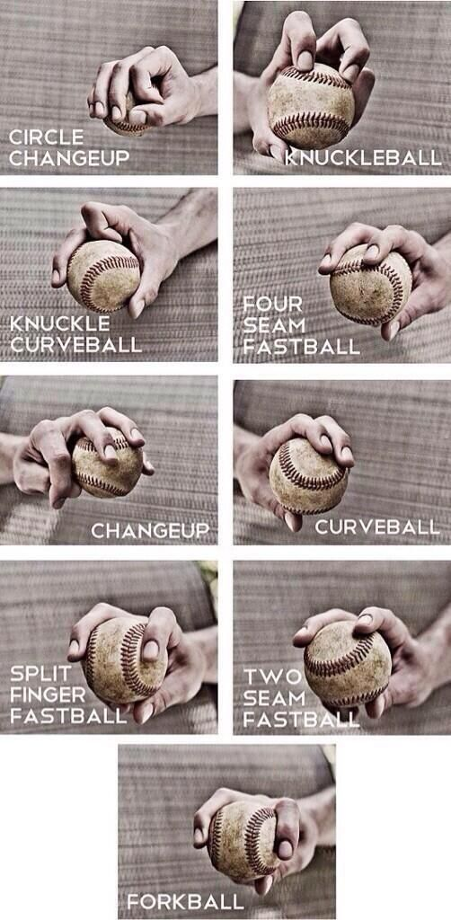 Baseball Pitching Chart  Baseball Pitching Sports Summer