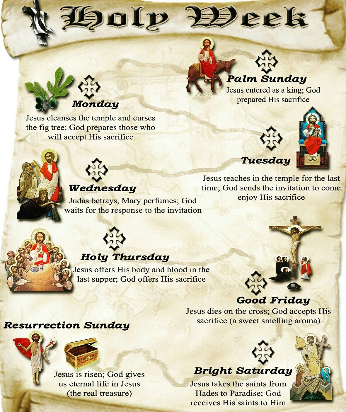 Holy Week Timeline Day 7 Saturday In The Tomb Jesus