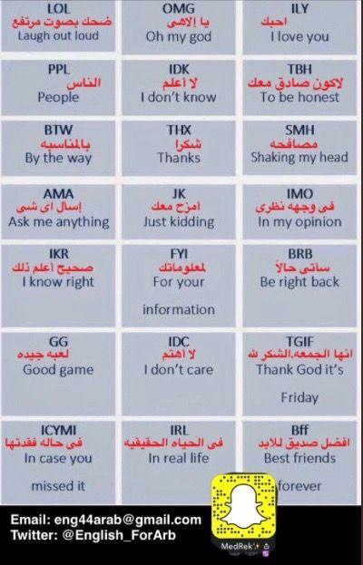 Learning Arabic Msa Fabiennem محادثات English Language Learning Grammar English Language Teaching English Language Learning