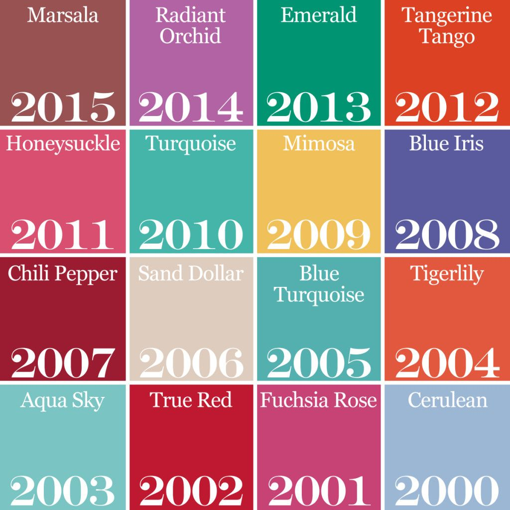 pantone color trends a look back 7573 pms 150