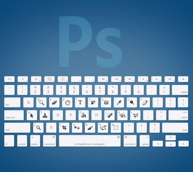 Photoshop Shortcuts - Assuntos Criativos