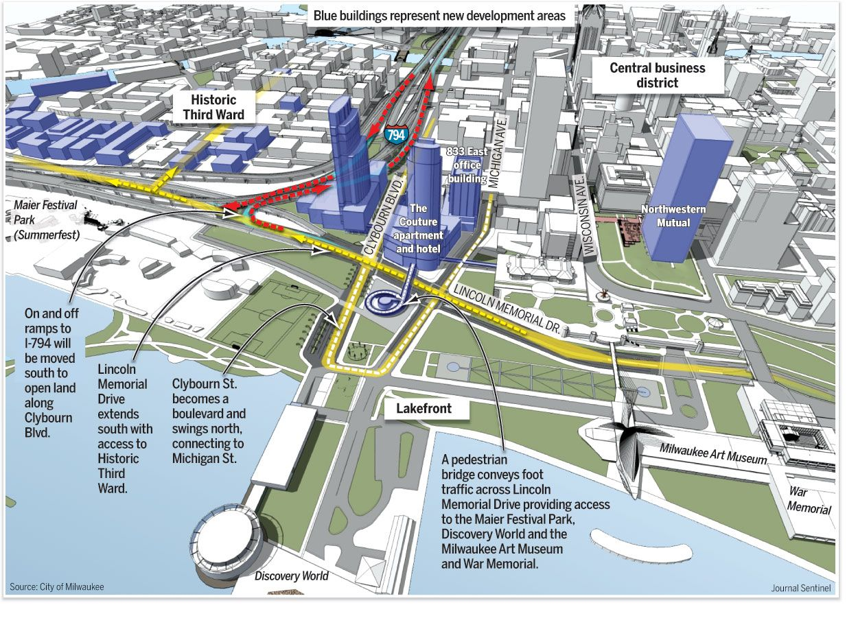 downtown milwaukee lakefront w proposed planned inprogress