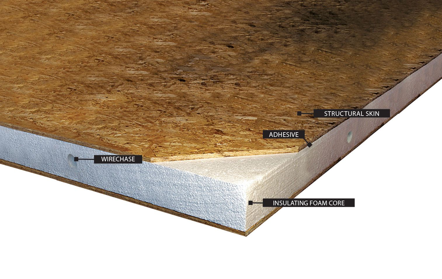 The Advantage Of Using Sips Or Structural Insulated Panels Insulated Panels Structural Insulated Panels Blown In Insulation