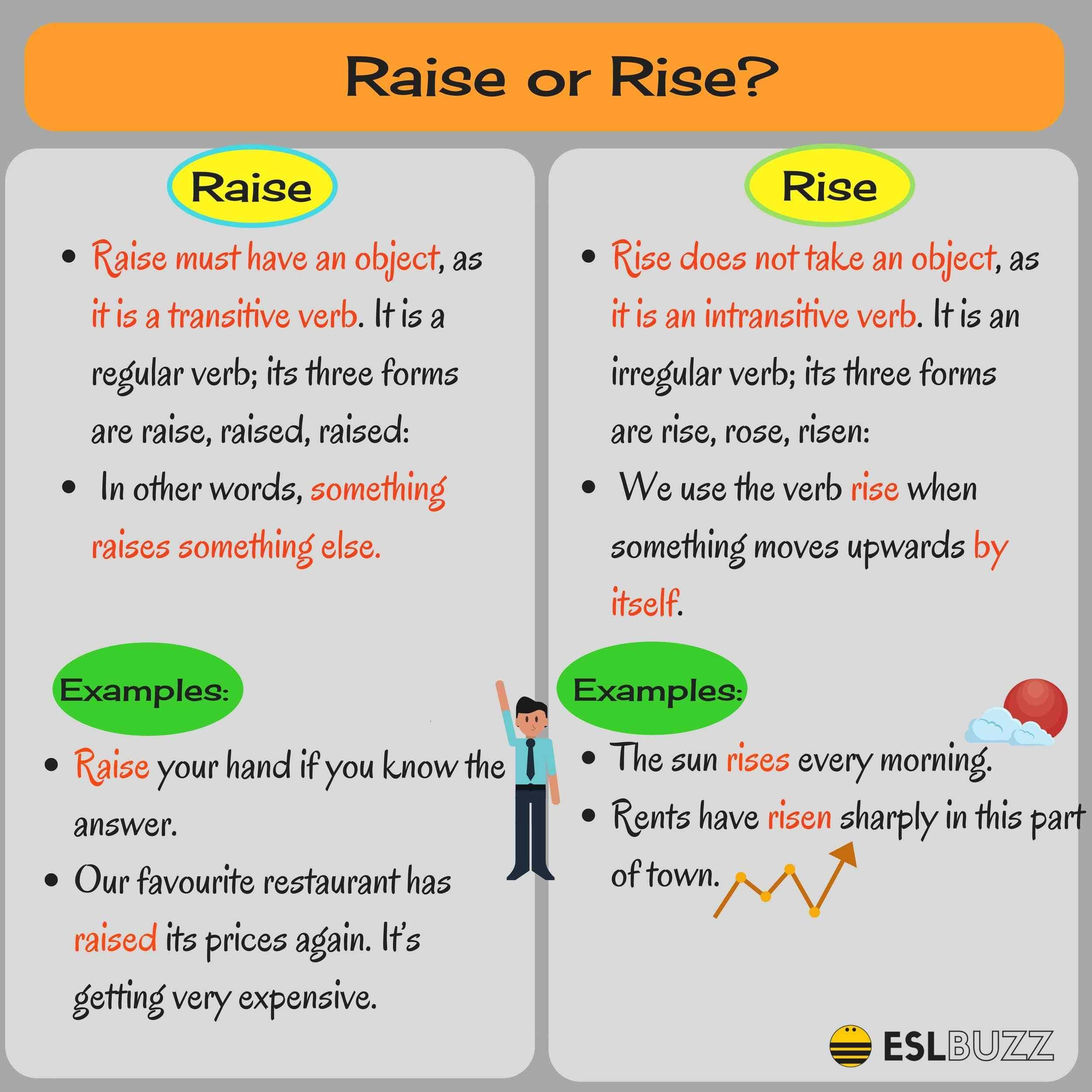 When To Use Raise Vs Rise And Job Vs Work With Useful