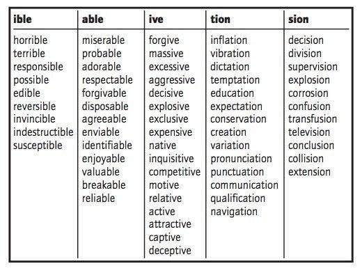 Spelling lists   Spelling lists, Descriptive words, Kids ...